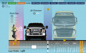 Click the image above to explore lane width in an interactive graphic.
